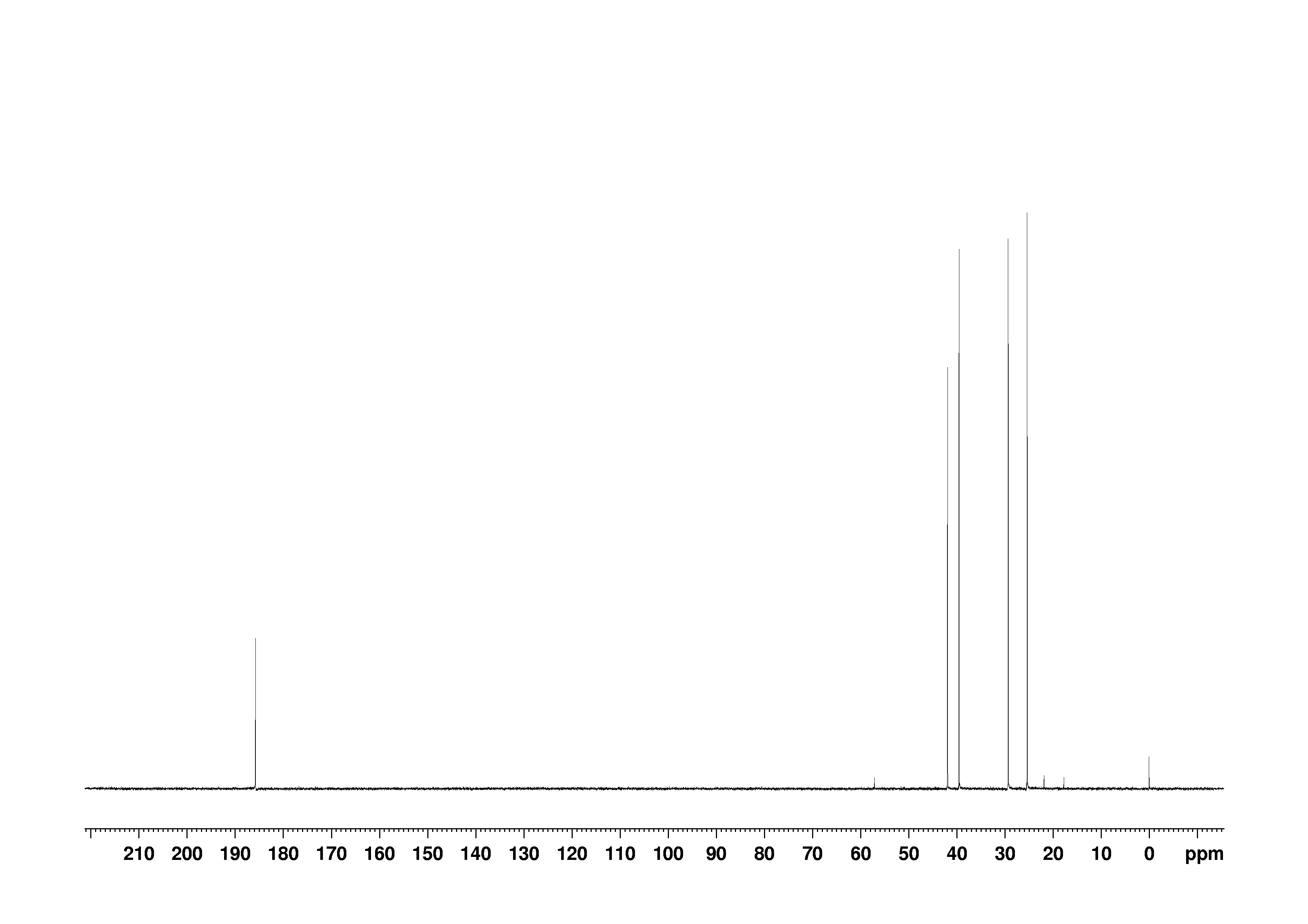 1D 13C, 7.4 spectrum for 5-Aminovaleric acid