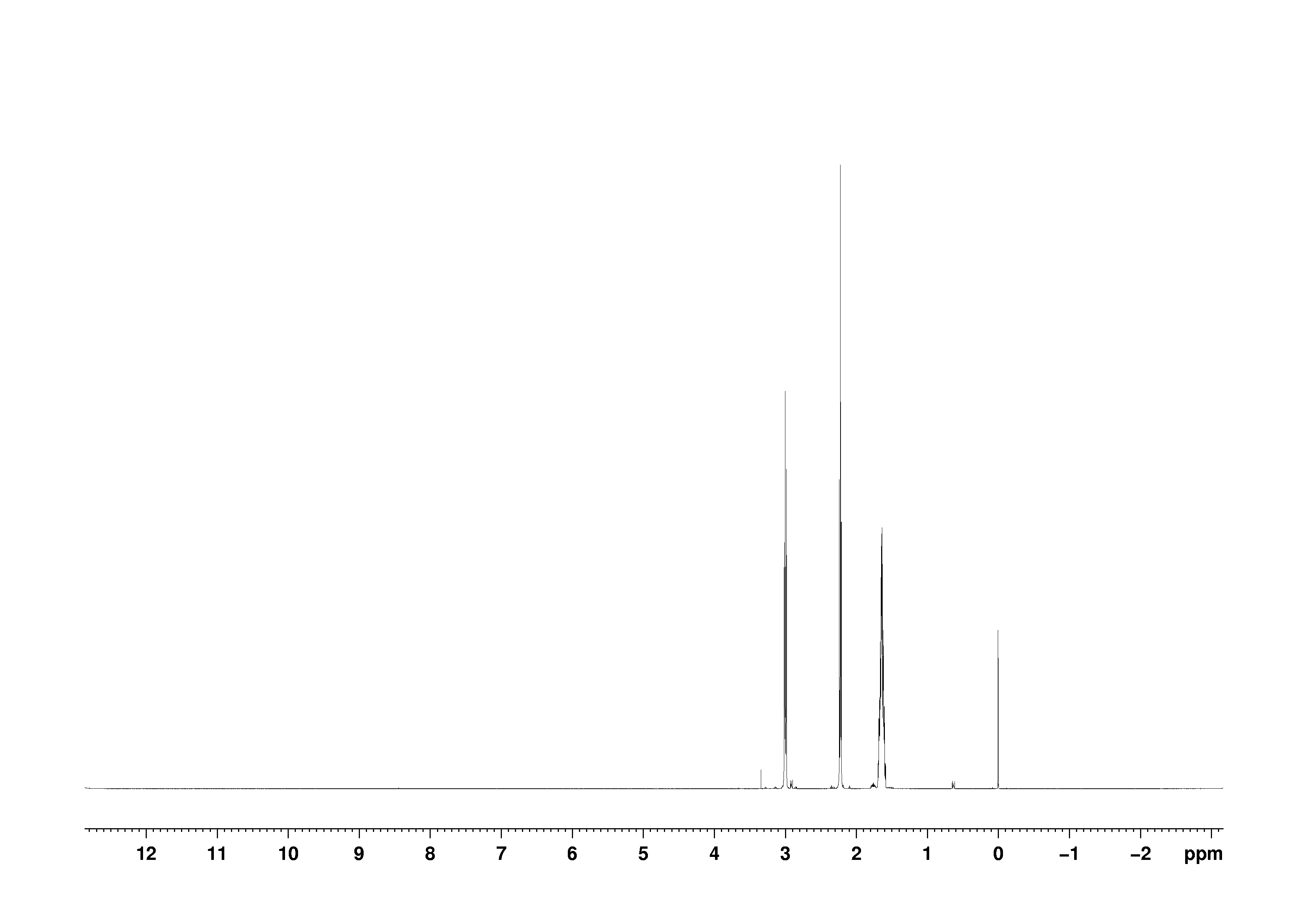1D 1H, 7.4 spectrum for 5-Aminovaleric acid