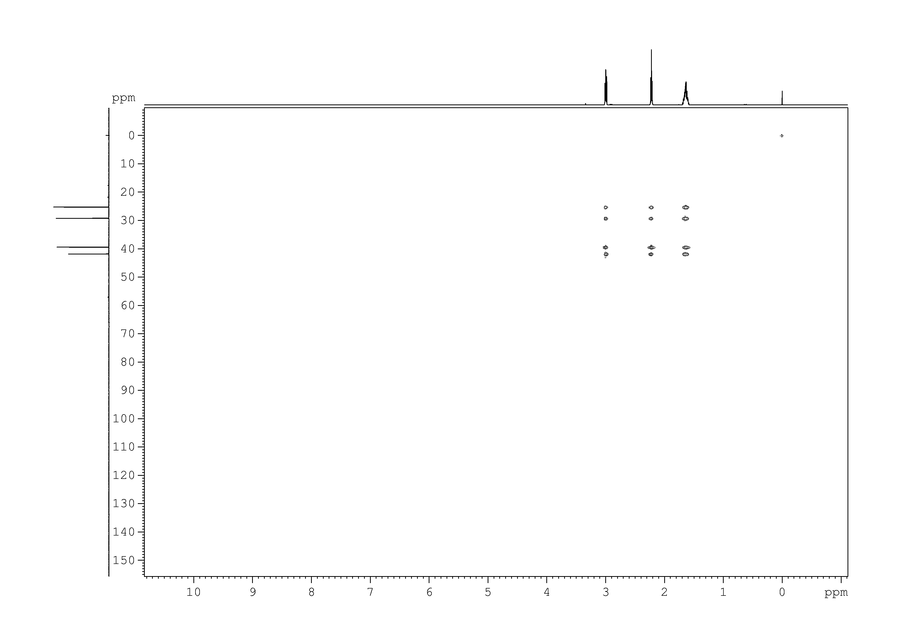 2D [1H,13C]-HMQC, 7.4 spectrum for 5-Aminovaleric acid