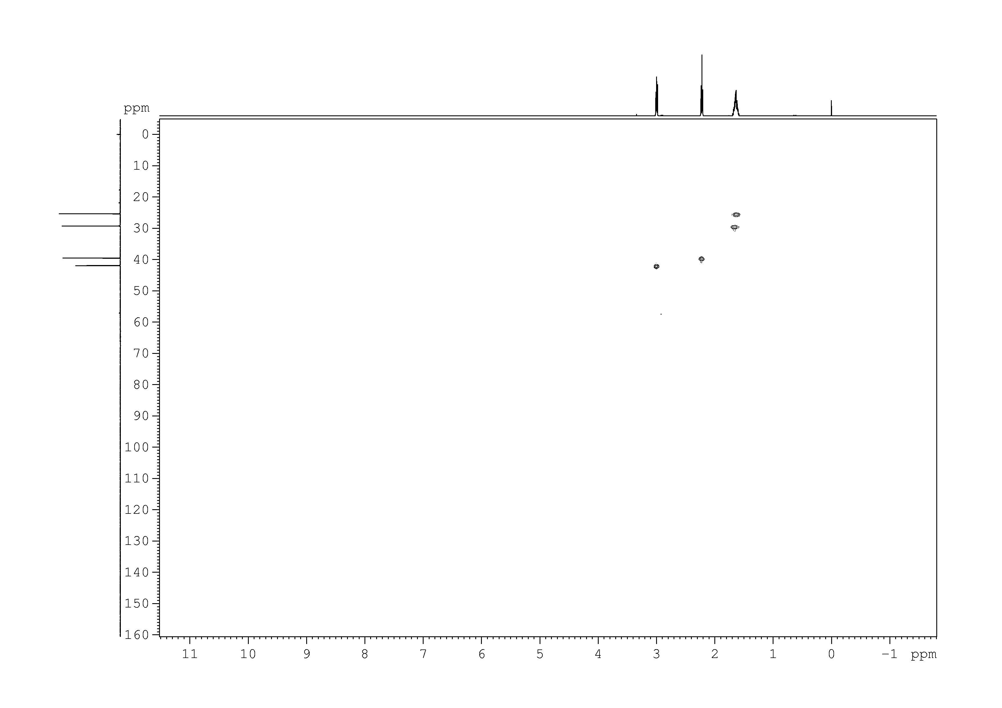 2D [1H,13C]-HSQC, 7.4 spectrum for 5-Aminovaleric acid