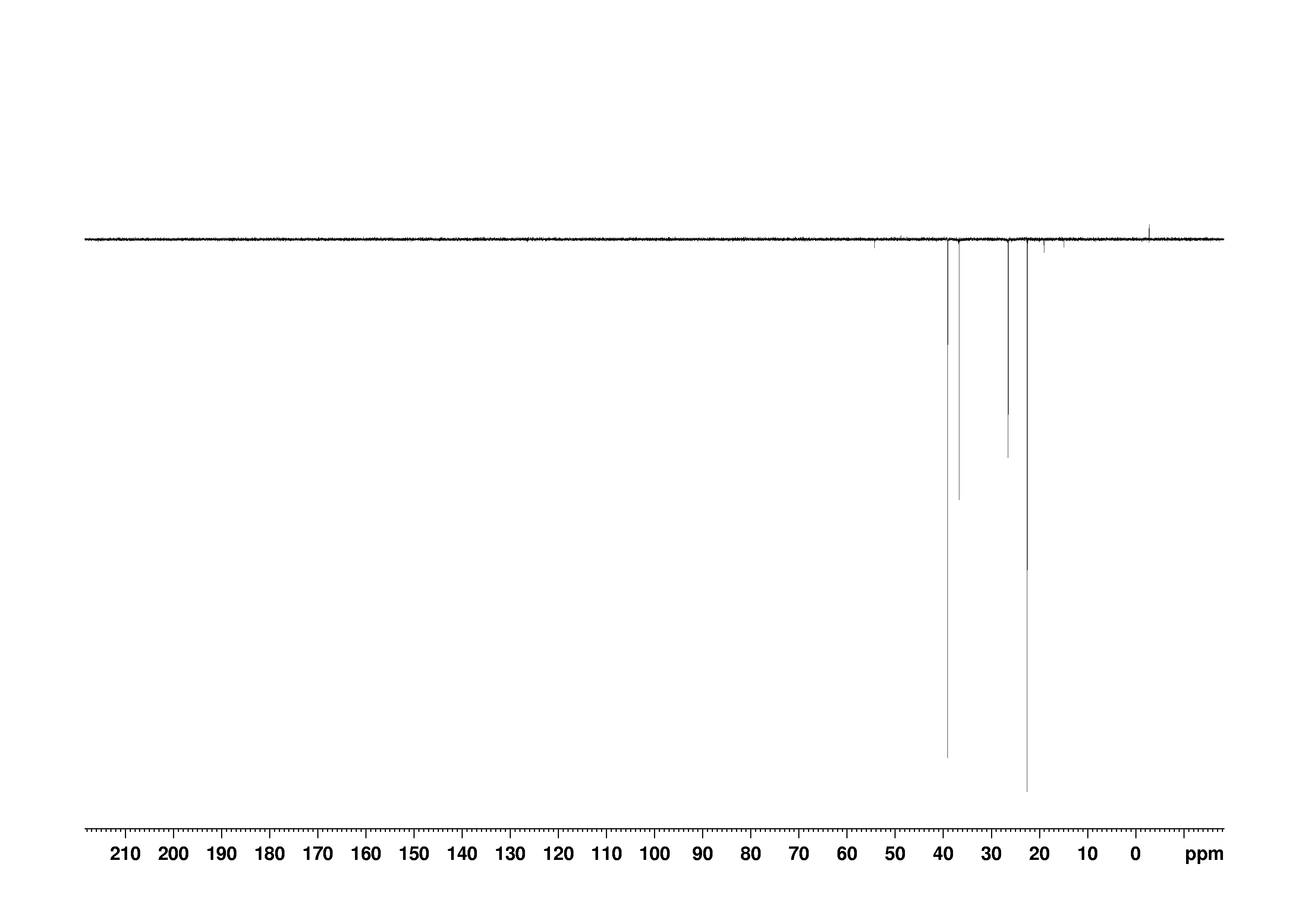 1D DEPT135, 7.4 spectrum for 5-Aminovaleric acid