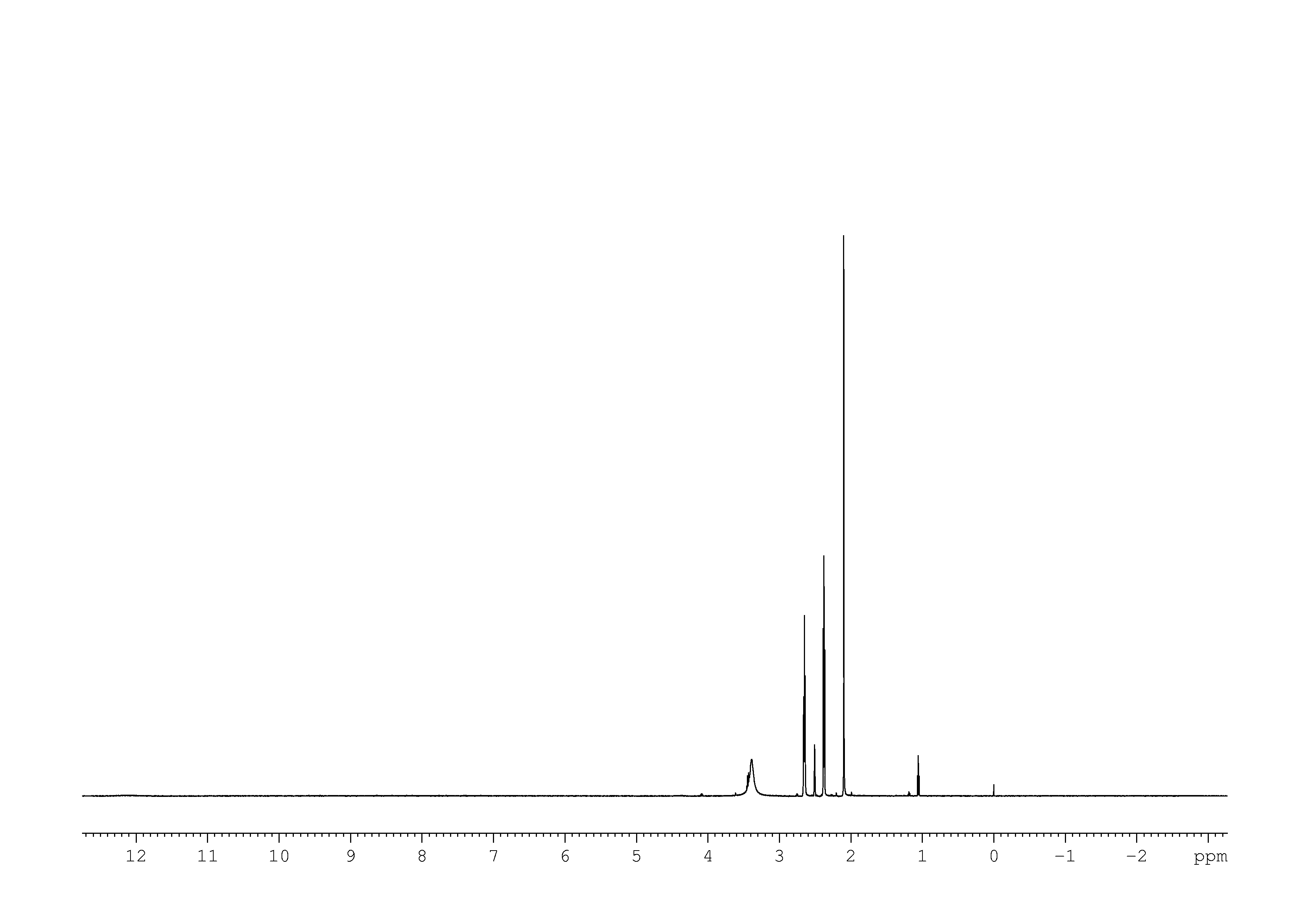 1D 1H, n/a spectrum for 2,3-dihydro-2-oxofuran-5-acetate