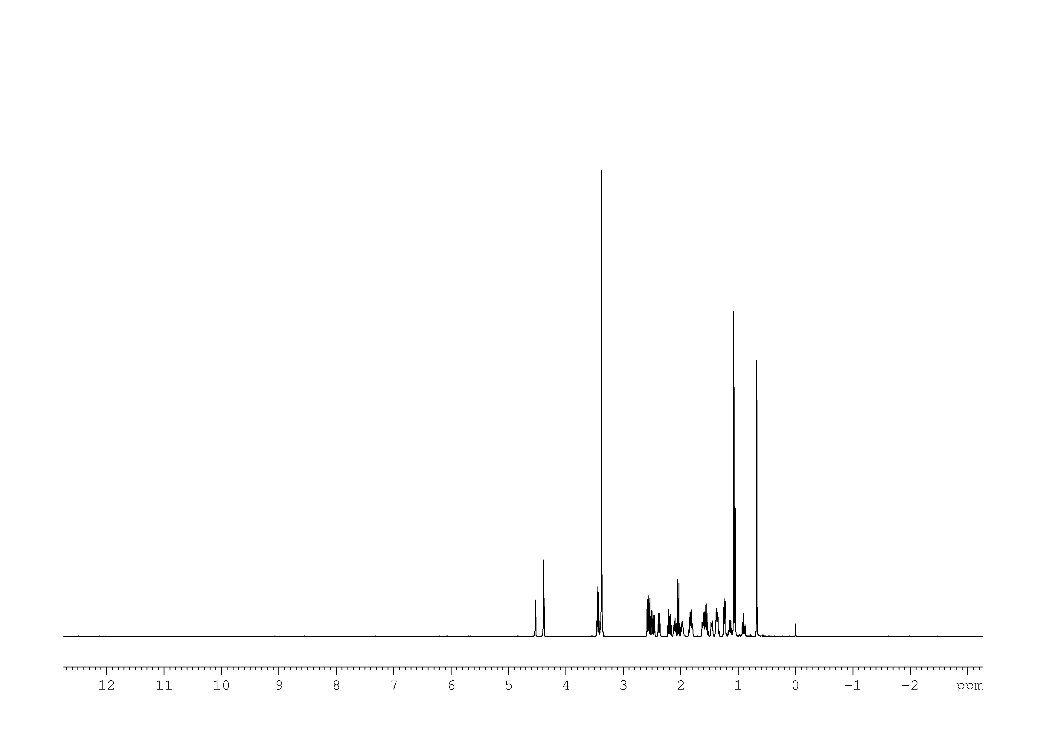 1D 1H, n/a spectrum for 11-Ketoetiocholanolone