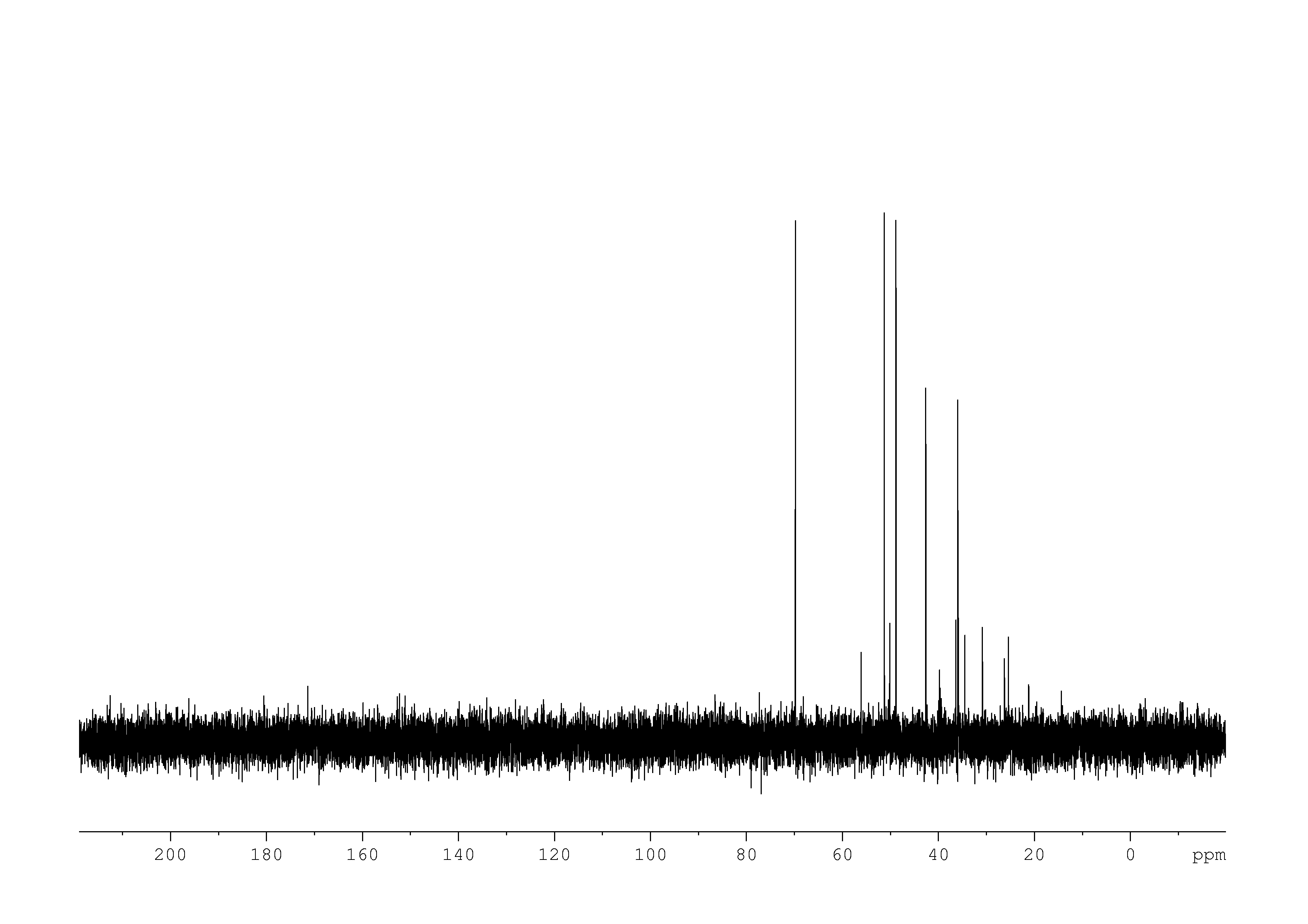 1D DEPT90, n/a spectrum for 11-Ketoetiocholanolone