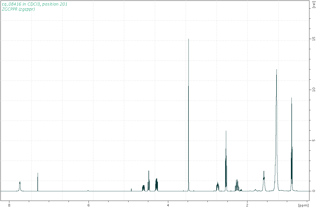 1D 1H, Unknown spectrum for 3-oxo-N-(2-oxooxolan-3-yl)dodecanamide