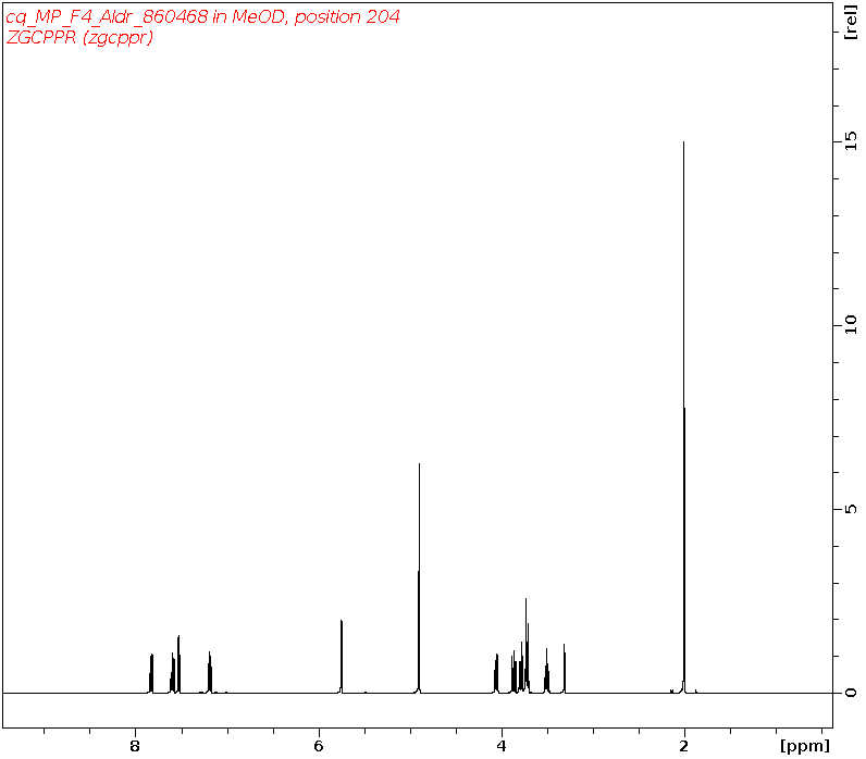 1D 13C, Unknown spectrum for 2-Nitrophenyl 2-acetamido-2-deoxy-alpha-D-glucopyranoside