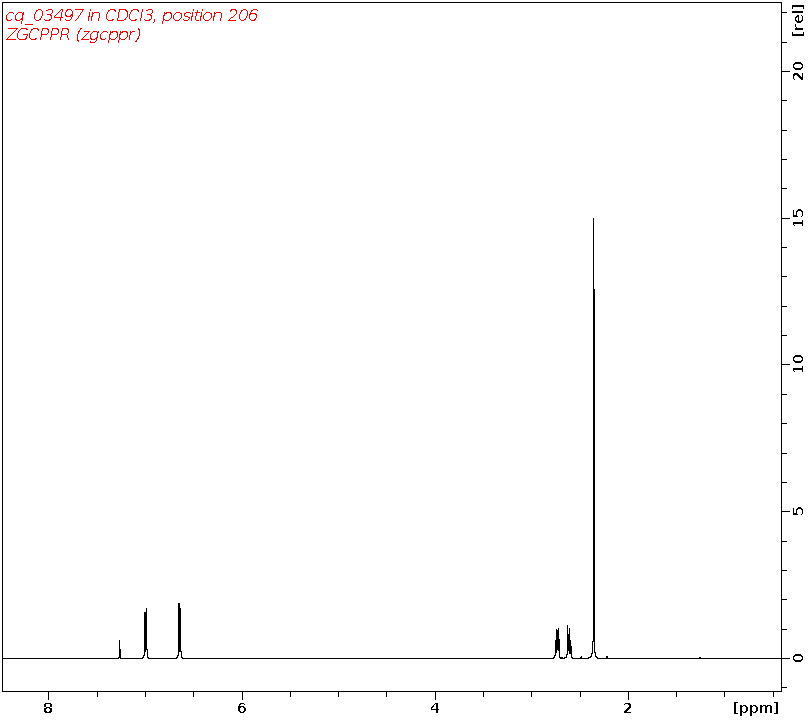 1D 1H, Unknown spectrum for Hordenine